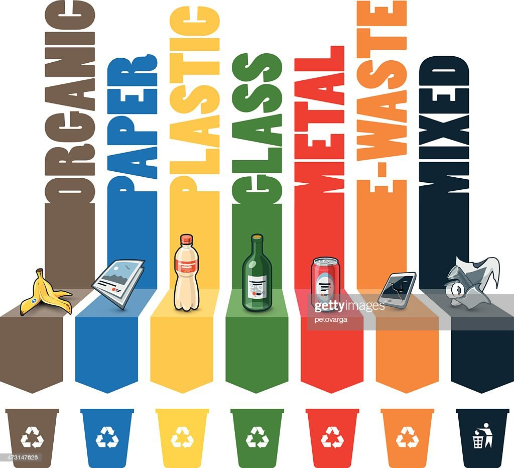 Trash Types Segregation with Recycling Bins