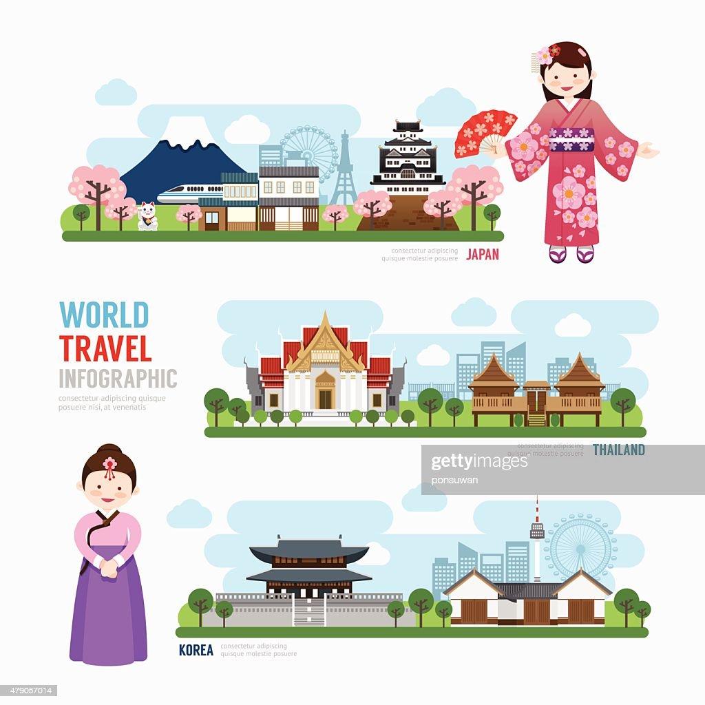 Travel and Building asia Landmark korea, japan, thailand Templat
