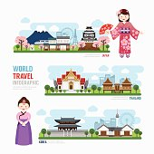 Travel and Building asia Landmark korea, japan, thailand Templat