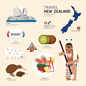 Travel Concept New Zealand Landmark Flat Icons Design .Vector