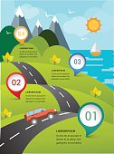 Travel ecology on road nature concept infographic.