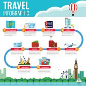Travel infographic. Infographics for business, web sites, presentations, advertising.