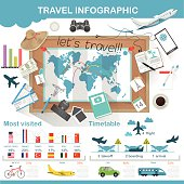 Travel infographic preparation for the trip vector illustration