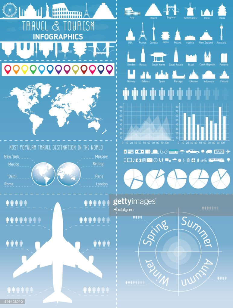 Travel Infographic set with landmarks, icons and world map