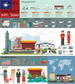 Travel infographic. Taipei infographic tourist sights of Taiwan,  Taiwan infographic. Travel to Taiwan presentation template,discover asia