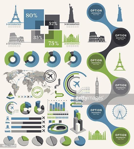 Viaje Infográfico