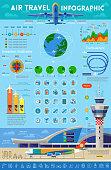 Travel Infographics elements