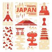 Travel Japan Infographic Elements