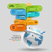 Travel Planner Around The World.
