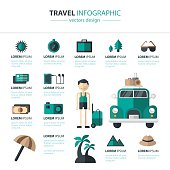 Travel Preparation Infographics