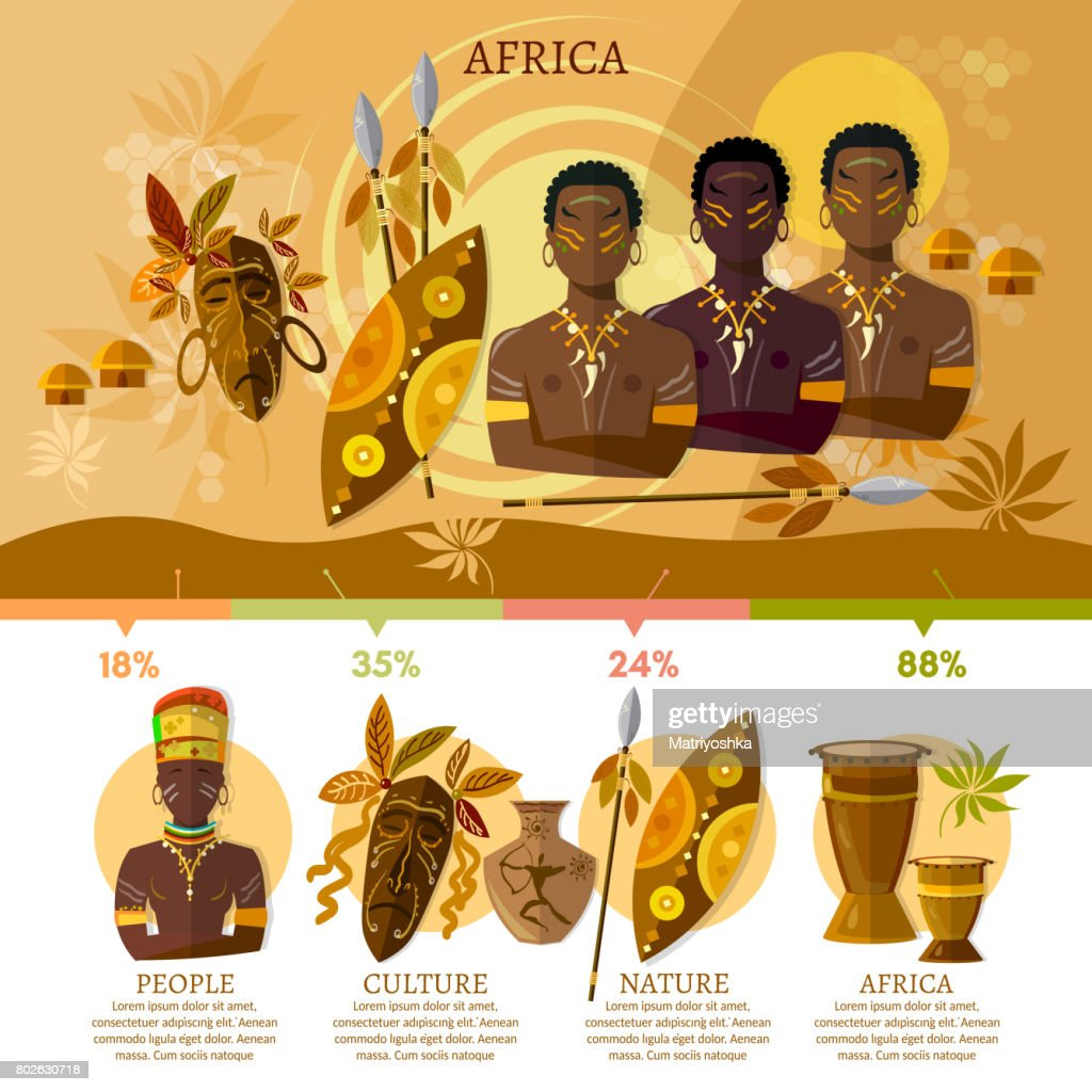 Travel to Africa infographic. People, African tribes, ethnic masks, drums. Culture and traditions of Africa vector concept