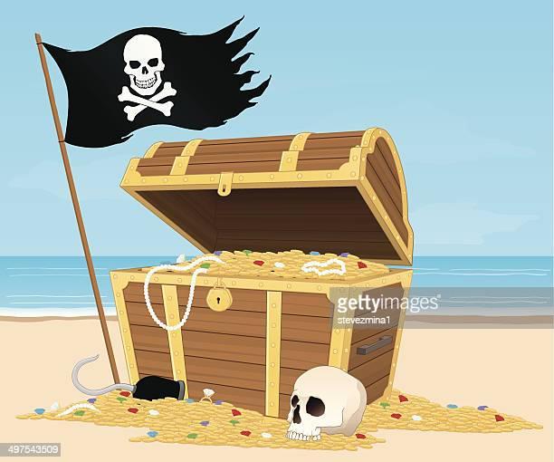 Arca de Tesouro na praia