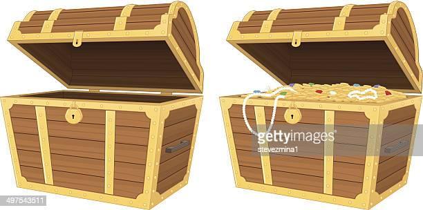 Arcas do Tesouro