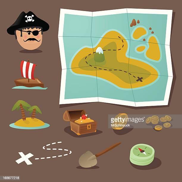 Mapa do Tesouro de ferramentas