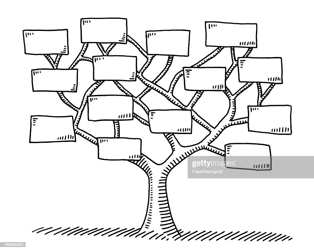 Tree Branches With Blank Signs Drawing
