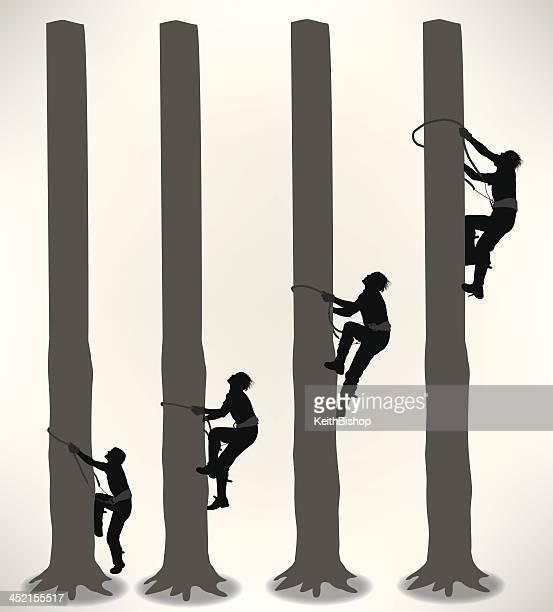 Leñador árbol Escalador: