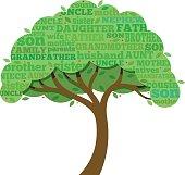 Tree family vector illustration