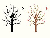 Tree Flowers Wall Decal