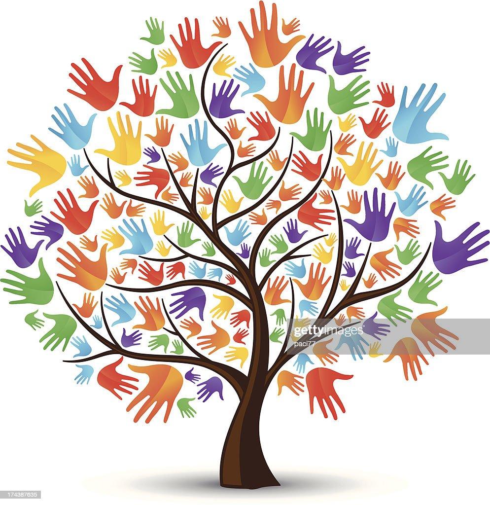 Baum Hände