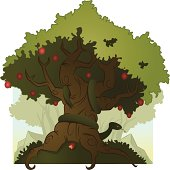 Tree Knowledge of Good and Evil