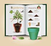 Tree planting info graphics.vector
