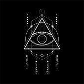 triangle magic eye