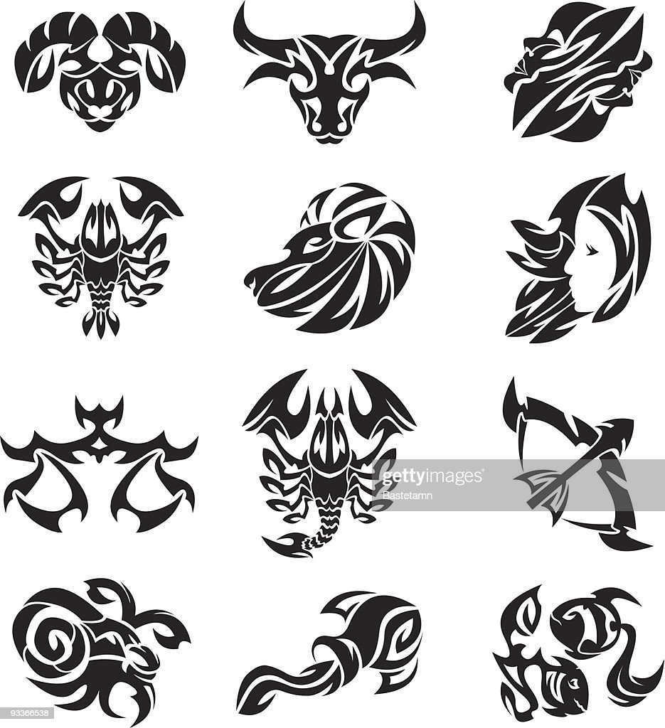 Tribal zodiac