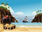 Tropical Island Treasure