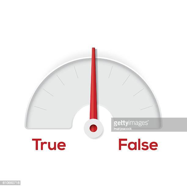 True False indicator gauge