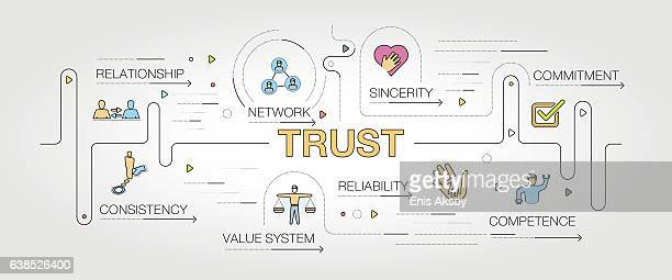 trust banner and icons - respect stock illustrations