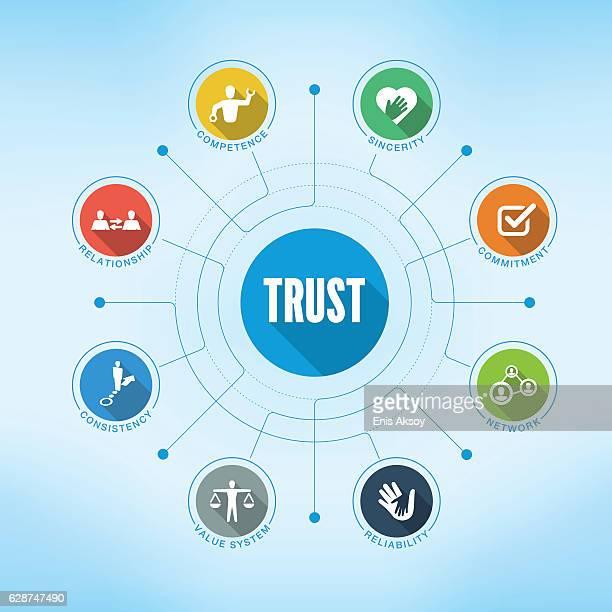 vertrauenswörter mit symbolen vertrauen - hingabe stock-grafiken, -clipart, -cartoons und -symbole