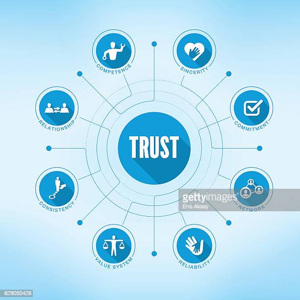 Trust keywords with icons