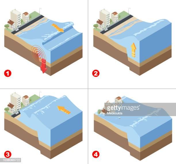 津波災害のインフォ グラフィック - 津波点のイラスト素材/クリップアート素材/マンガ素材/アイコン素材