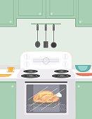 Turkey Roasting In A Retro Oven. Green Kitchen