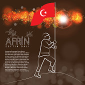 Turkish victory on Afrin. Translation meaining is. Afrin - Operation named Olive branch.