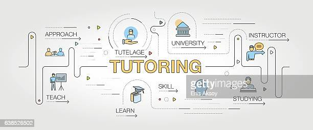Tutoring banner and icons