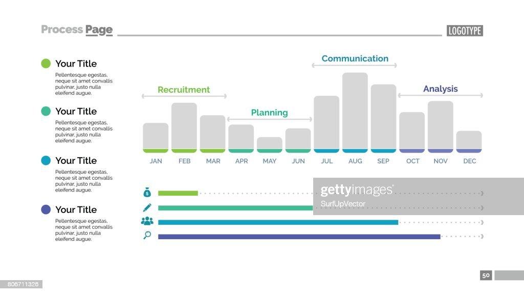 Twelve Month Bar Chart Slide Template