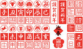 Twelve Signs of the Chinese Zodiac