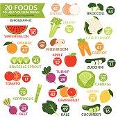 twenty foods to help you slim down, vector