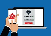 Two factor authentication with phone email security key and password login. Vector illustration muti factor authentication concept.