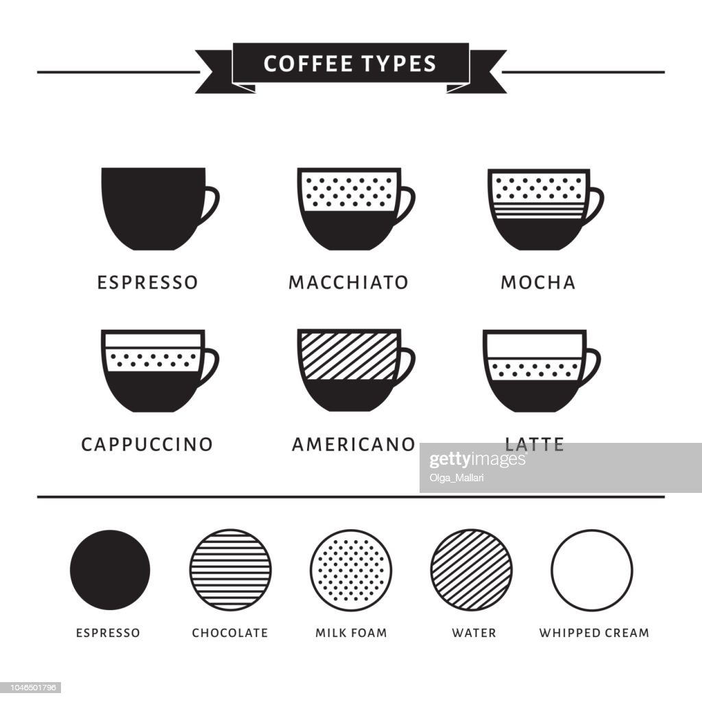 Types of coffee vector illustration. Infographic of coffee types and their preparation. Coffee house menu. Black and white.