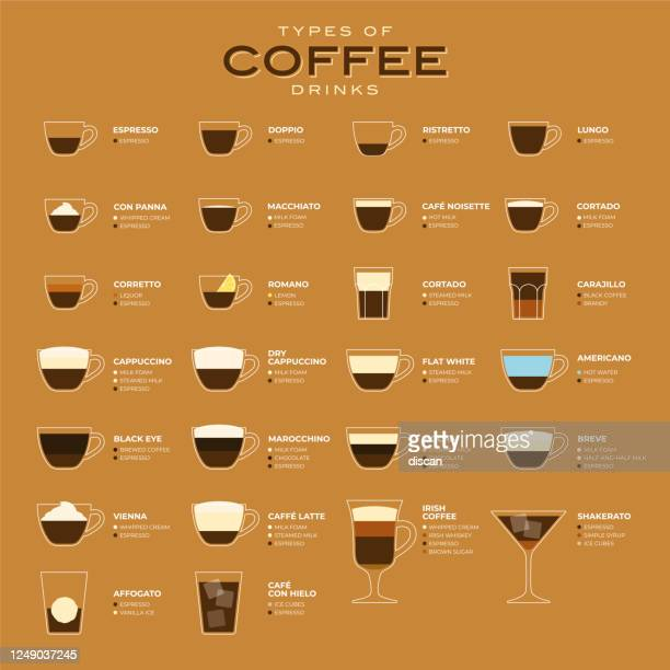 types of coffee vector illustration. infographic of coffee types and their preparation. coffee house menu. flat style. - cafe stock illustrations
