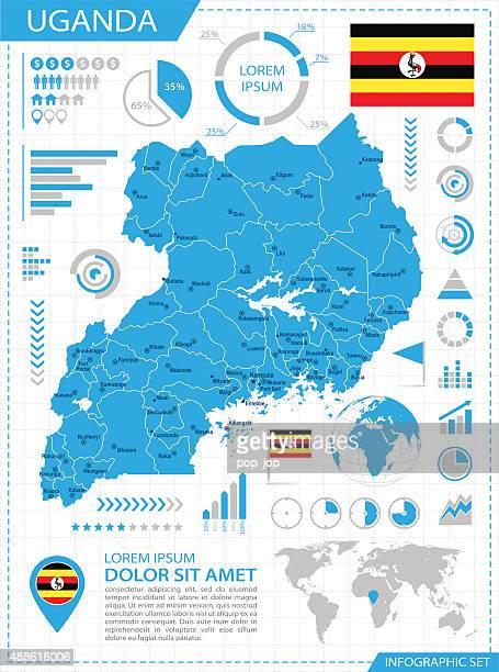 uganda - infographic map - illustration - uganda stock illustrations, clip art, cartoons, & icons