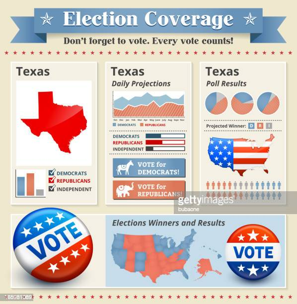 ultimate elections coverage design set - presidential election stock illustrations