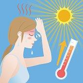 ultraviolet rays from the sun, human heatstroke, image illustration