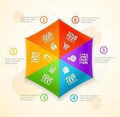 Umbrella Infographic Top View. Vector