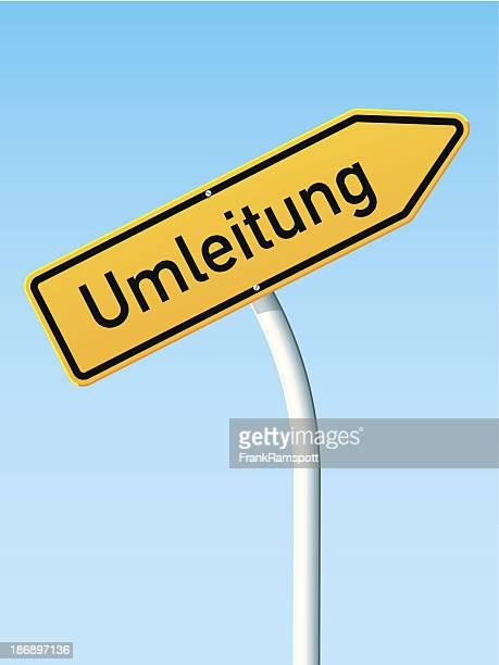 Umleitung Konzept Pfeil bis deutsche Road Sign