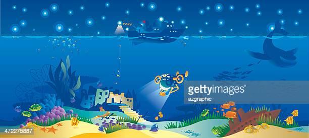Underwater World-panoramic.