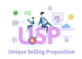 USP, unique selling proposition. Concept table with keywords, letters and icons. Colored flat vector illustration on white background.