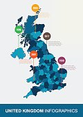 United Kingdom map infographic template. All regions are selectable. Vector